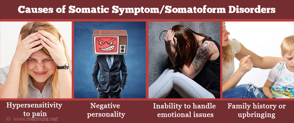 Causes of Somatic Symptom/Somatoform Disorders