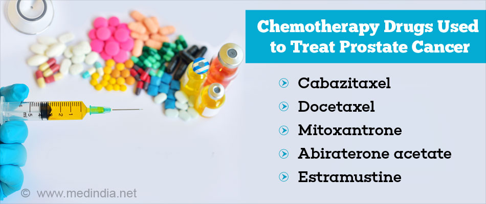 Chemotherapy Drugs Used to treat Prostate Cancer