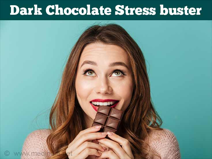 Chocolate for Stress