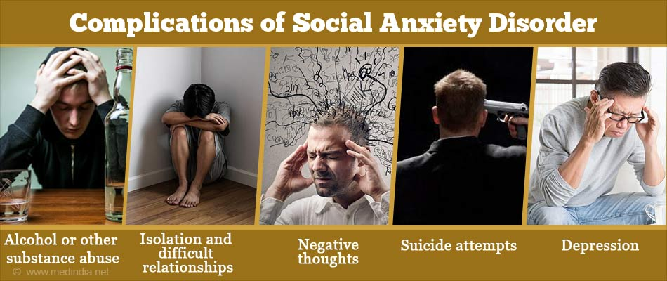 Complications of Social Anxiety Disorder