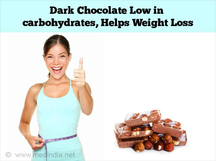 Dark Chocolate for Weight Loss