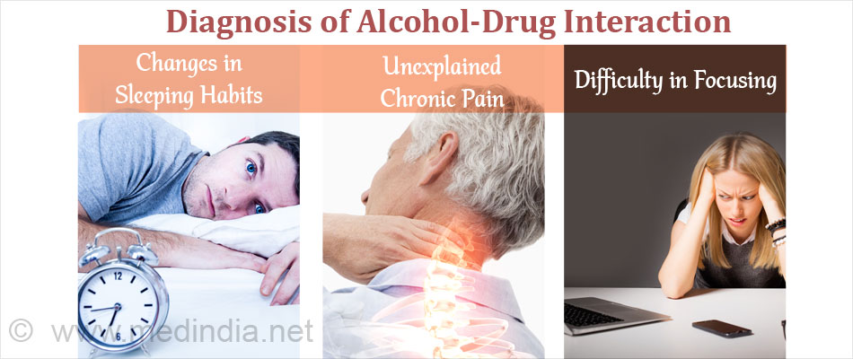 Diagnose Alcohol-Drug Interaction