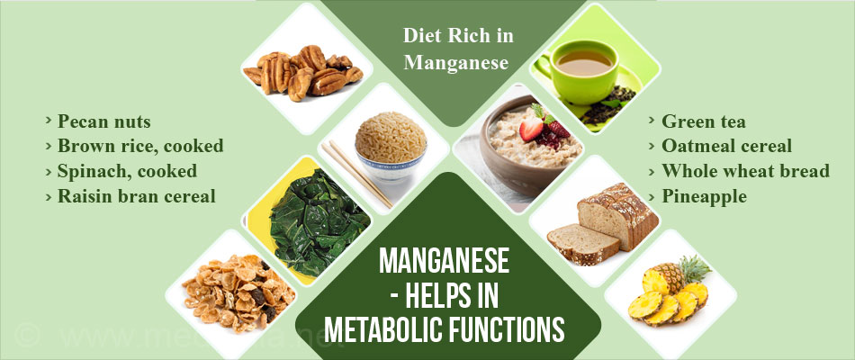 Diet Rich in Manganese