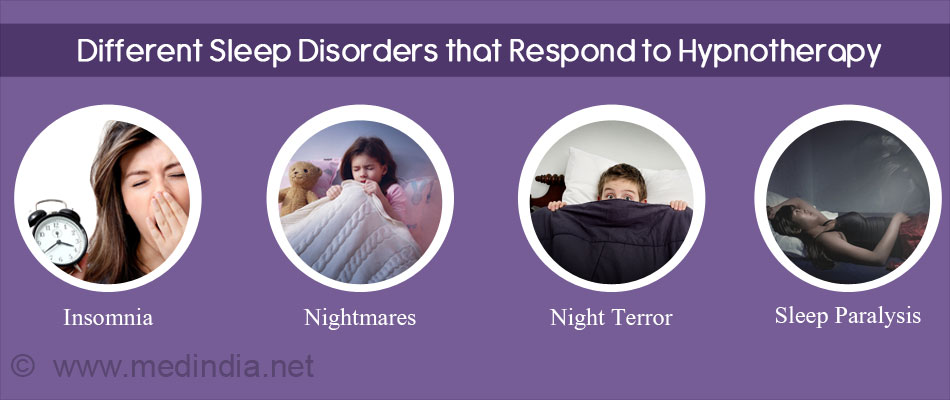 Different Sleep Disorders that Respond to Hypnotherapy