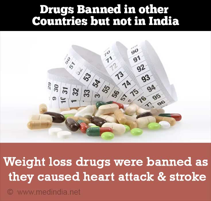 Drugs Used for Weight Loss