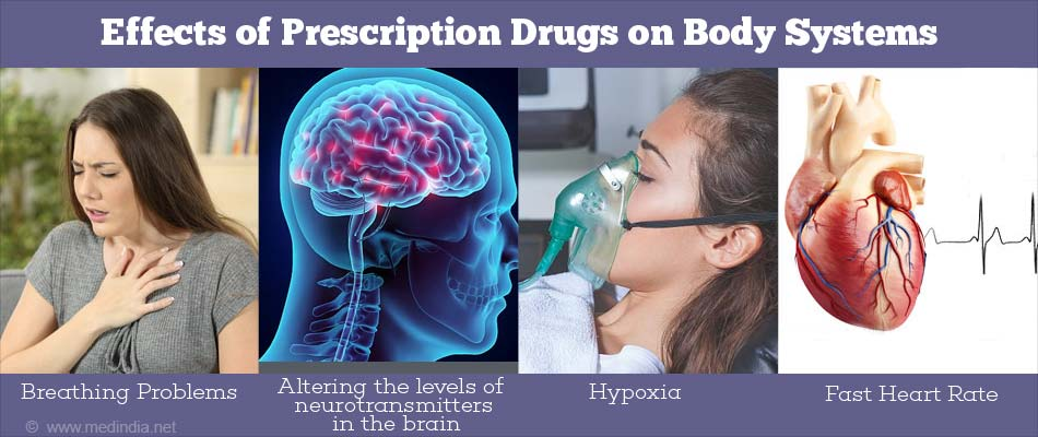 Effects of Prescription Drugs on Body Systems