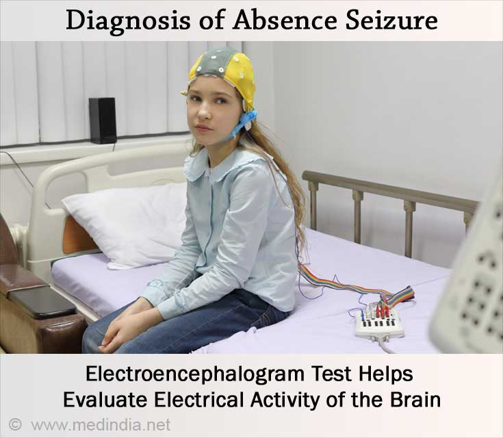 Electroencephalogram Test Helps Evaluate Electrical Activity of the Brain