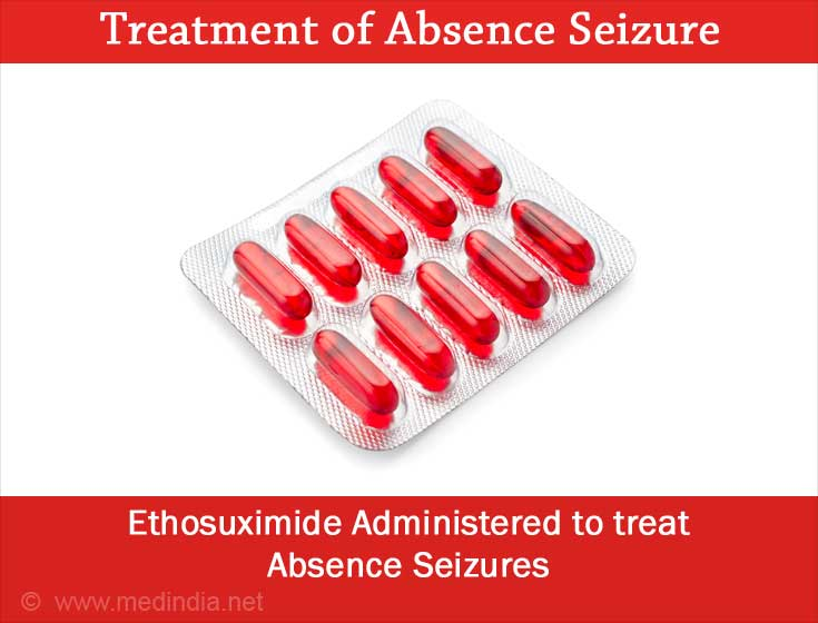 Ethosuximide Admininsterd to Treat Absense Seizures
