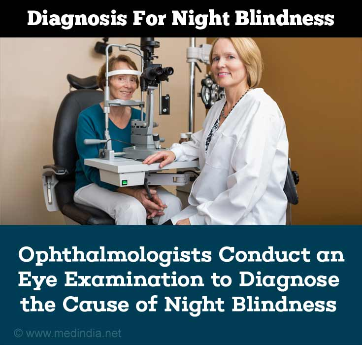 Ophthalmologist Carried out an Eye Examination to Diagnose the Cause of Night Blindness