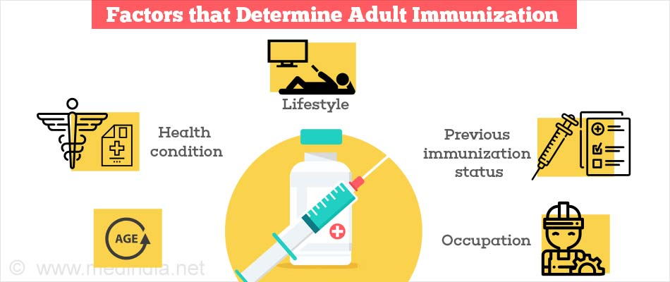 Factors that Determine Adult Immunization