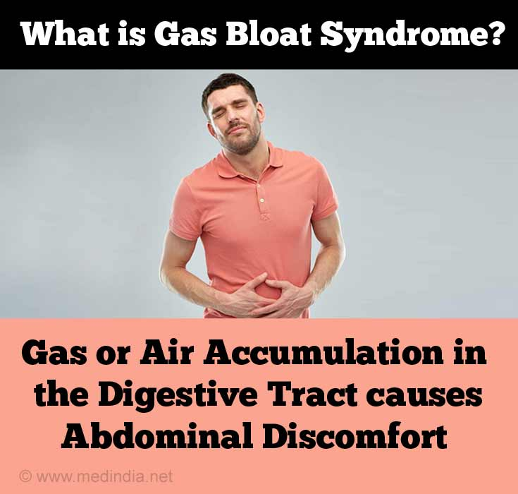 Gas Bloat Syndrome