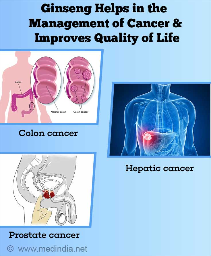 Ginseng Helps in the Management of Cancer & Improves Quality of Life
