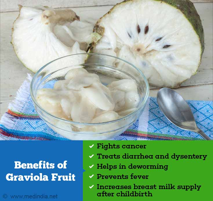 Benefits of Graviola Fruit
