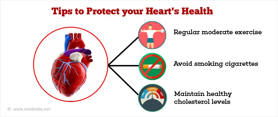 Tips to Protect your Heart's Health