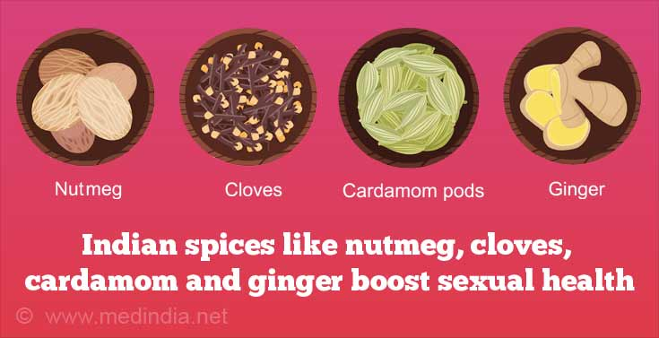 Indian Spices Boost Sexual Health