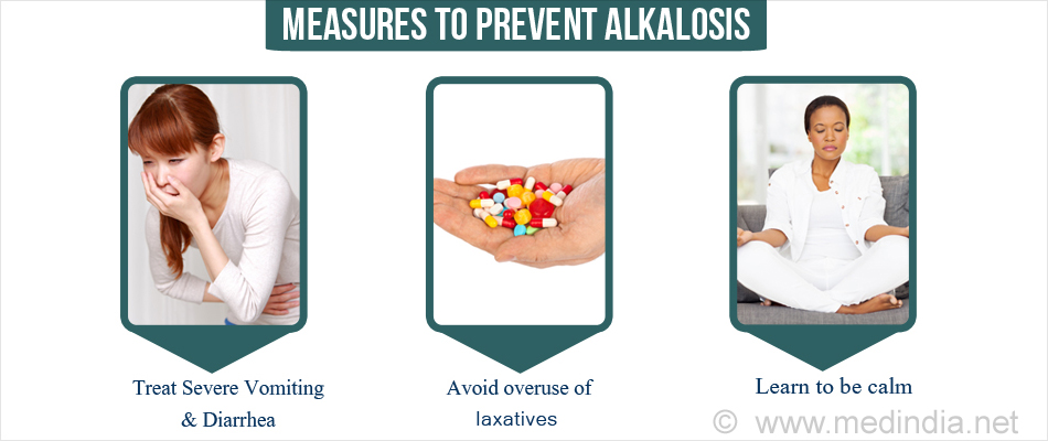 Measures To Prevent Alkalosis