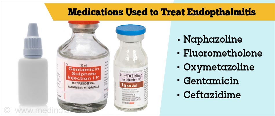 Medications Used to Treat Endopthalmitis