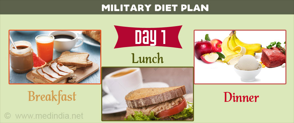 Military Diet Plan - Day 1
