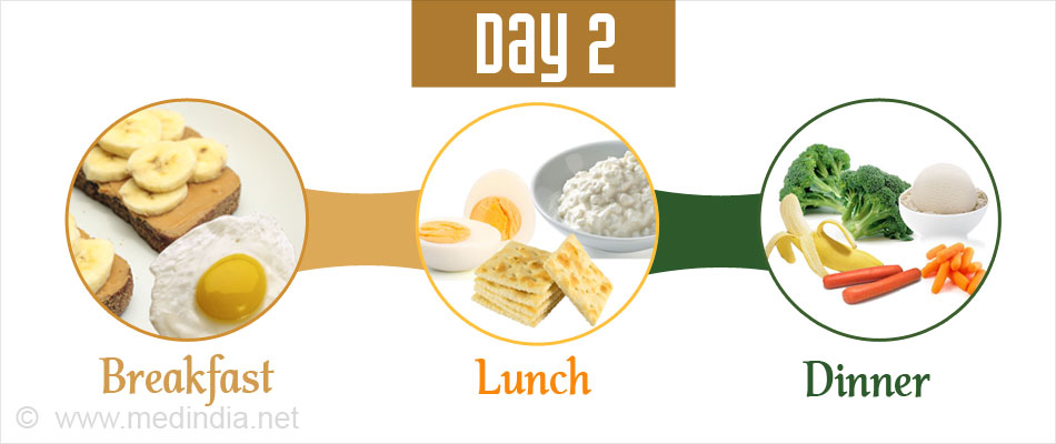 Military Diet Plan - Day 2