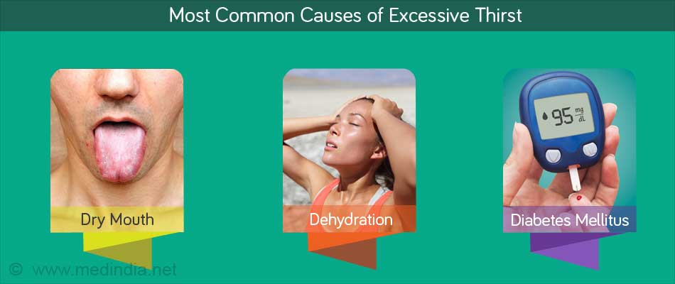 Most Common Causes of Excessive Thirst