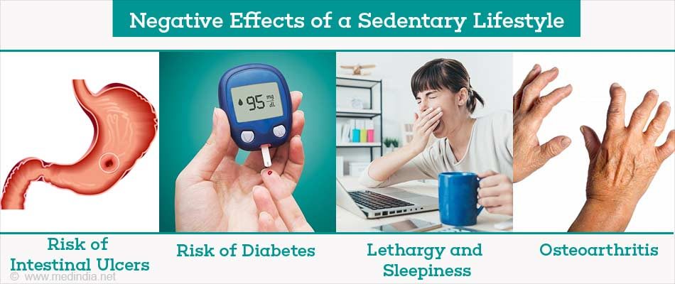 Negative Effects of a Sedentary Lifestyle