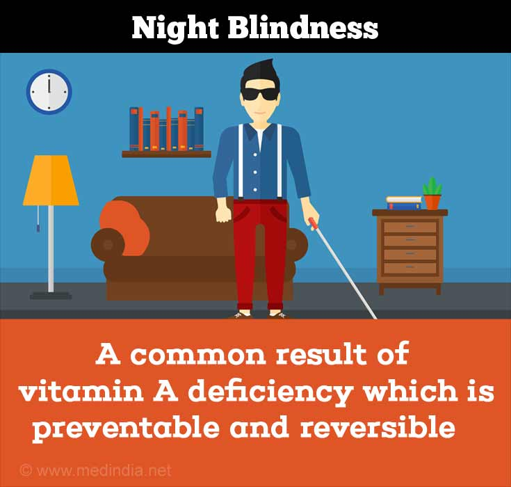 Night Blindness Causes Symptoms Diagnosis Treatment