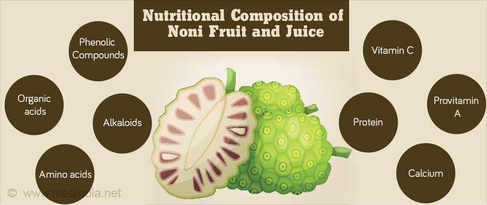 Nutritional Composition of Noni Fruit & Juice