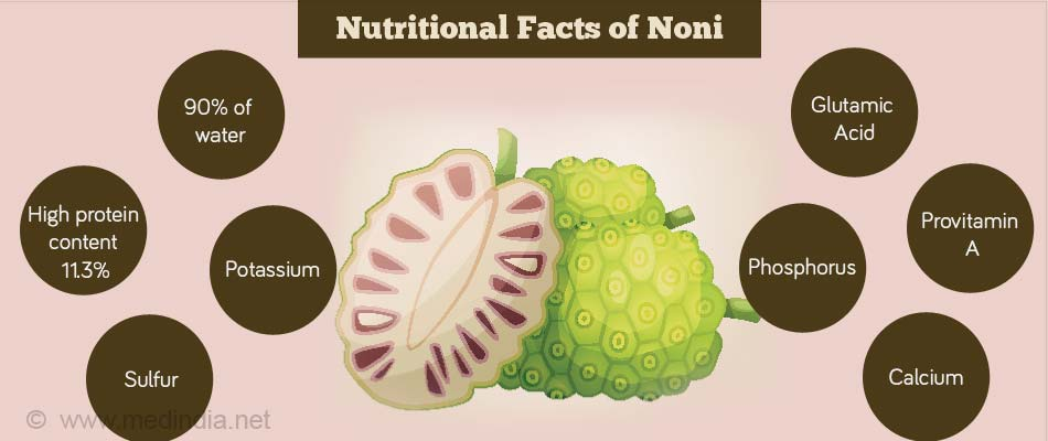 Nutritional Facts of Noni
