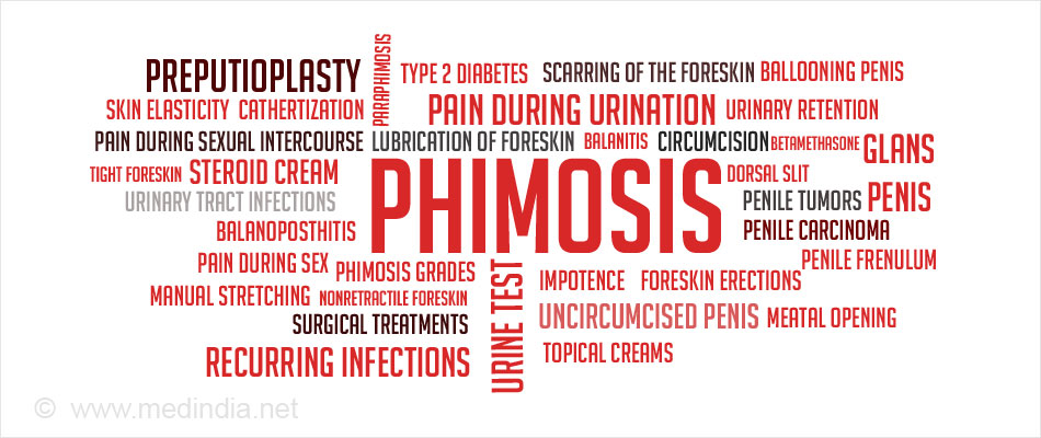 Phimosis in adults