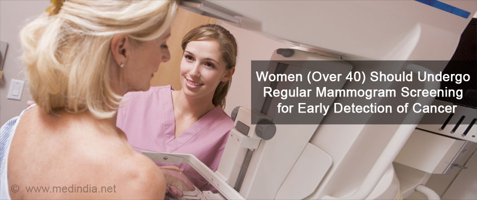 Women Should Undergo Regular Mammogram Screening to Diagnose the Cancer Early