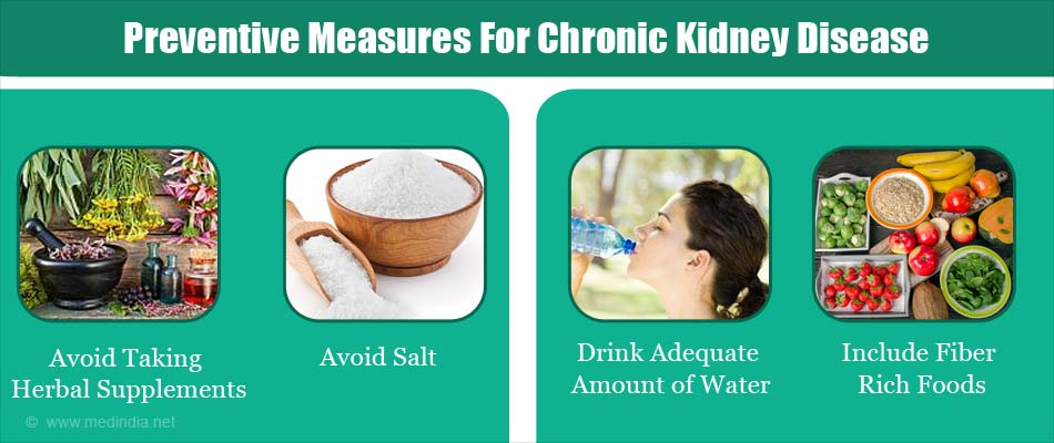 Preventive Measures For Chronic Kidney Disease