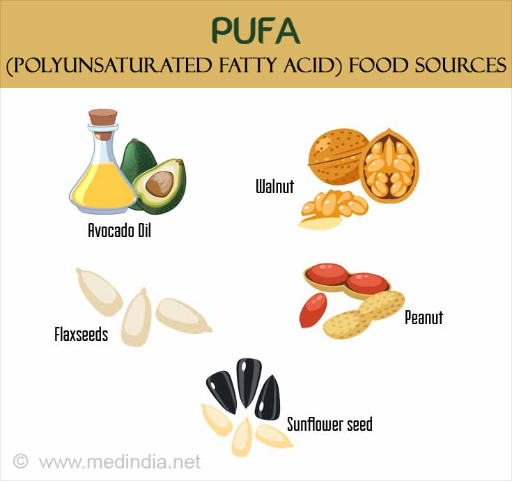 Polyunsaturated Fats - PUFA Foods