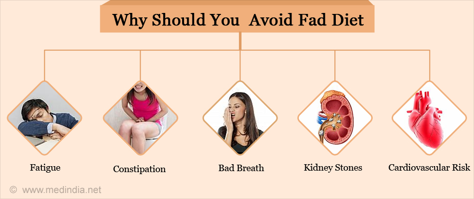 Why Should You Avoid Fad Diet