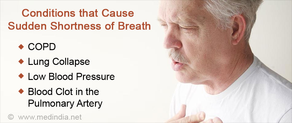 Conditions that Cause Sudden Shortness of Breath