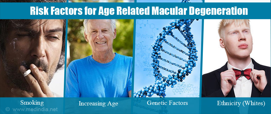Risk Factors for Age Related Macular Degeneration