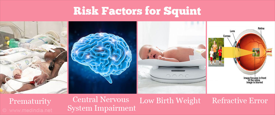 Risk Factors For Squint
