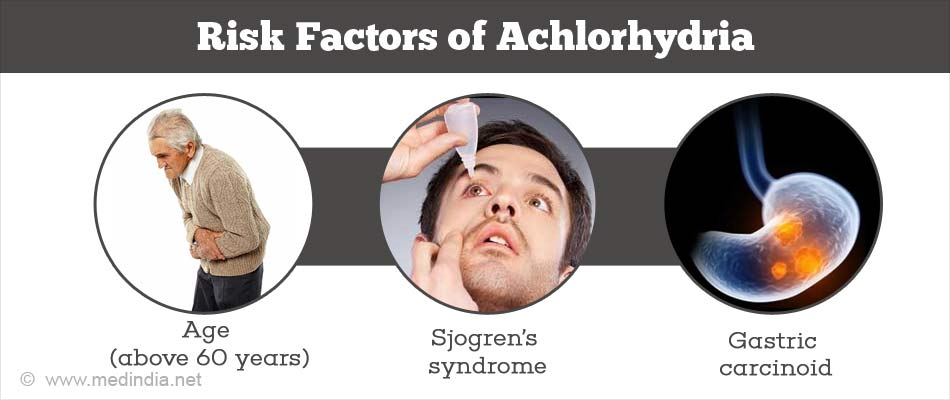 Risk Factors for Achlorhydria
