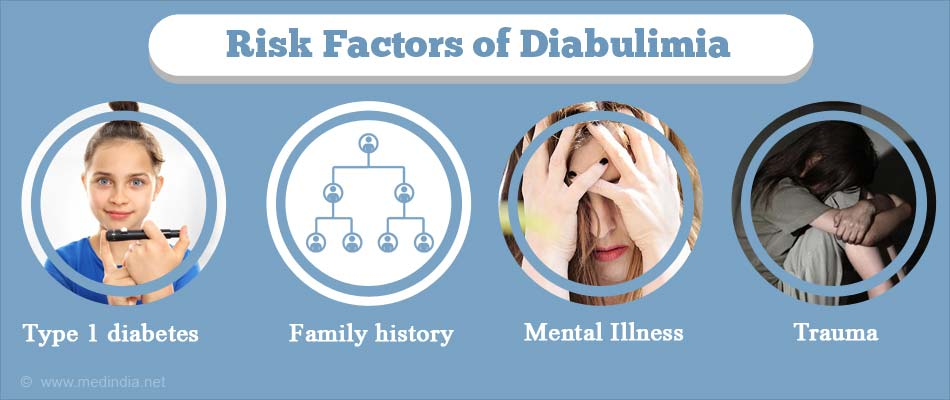 risk factors national eating disorders association - 950×400