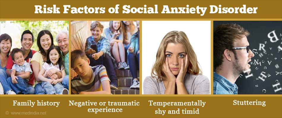 Risk Factors of Social Anxiety Disorder