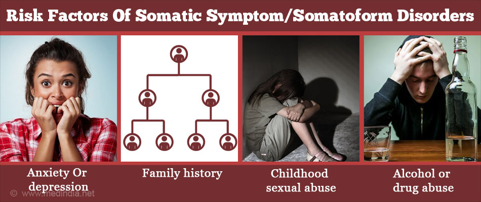 Risk Factors of Somatic Symptom/Somatoform Disorders