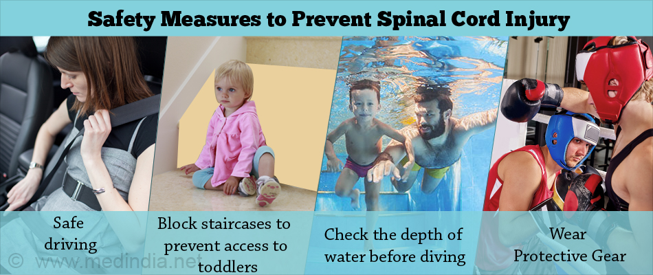 Safety Measures to Prevent Spinal Cord Injury