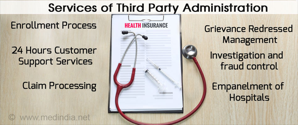 Services of Third Party Administration (TPA)