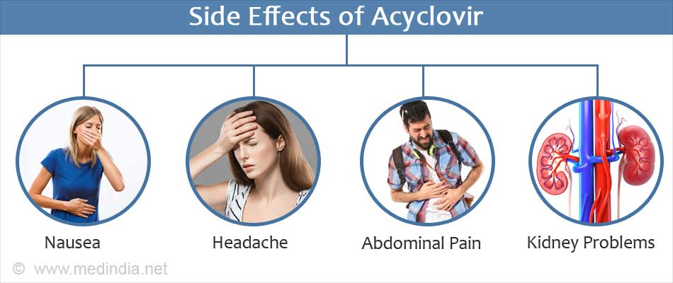 Side Effects of Acyclovir
