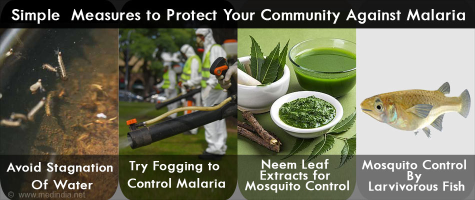 Simple  Measures to Protect Your Community Against Malaria