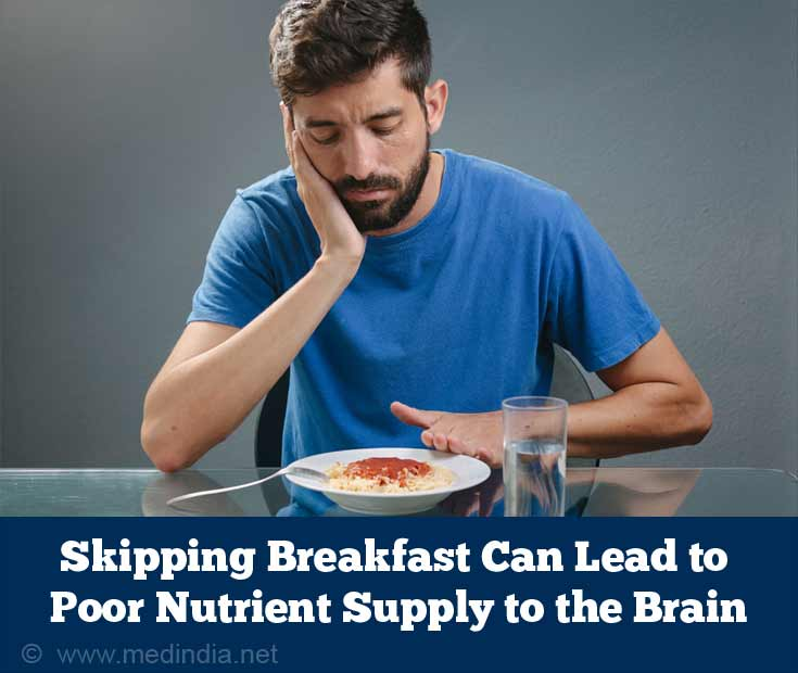 Skipping Breakfast Can Leads to Poor Nutrient Supply to the Brain