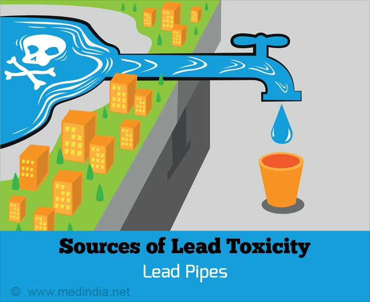 Sources of Lead Toxicity - Lead Pipes