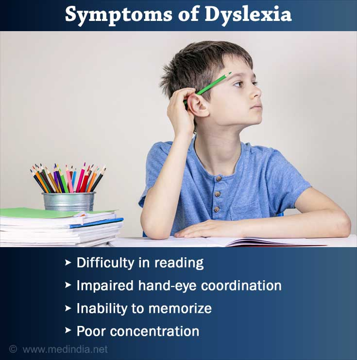 Symptoms of Dyslexia - Dificulty in Learning Mathematics