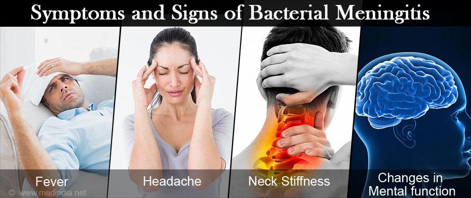 Bacterial Meningitis - Causes, Symptoms, Diagnosis, Treatment & Prevention  Bacterial Menin...
