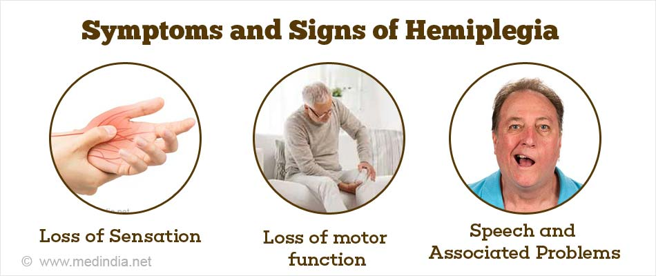 what are the symptoms and signs of hemiplegia