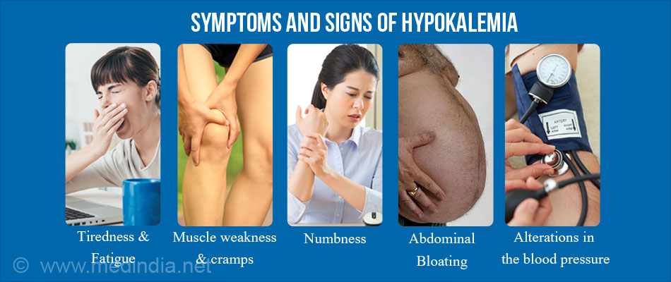Symptoms and Signs of Hypokalemia